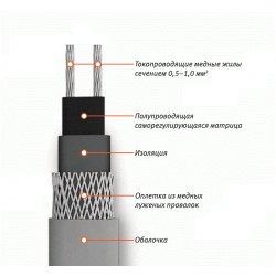 Кабель нагревательный саморегулирующийся 30КСТМ2-Т